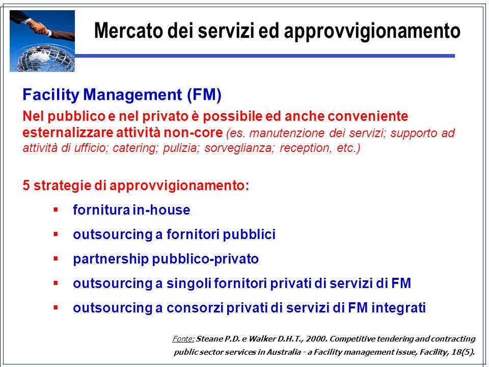 Mercato dei servizi ed approvvigionamento Facility Management (FM) Nel pubblico e nel privato è possibile ed anche conveniente esternalizzare attività