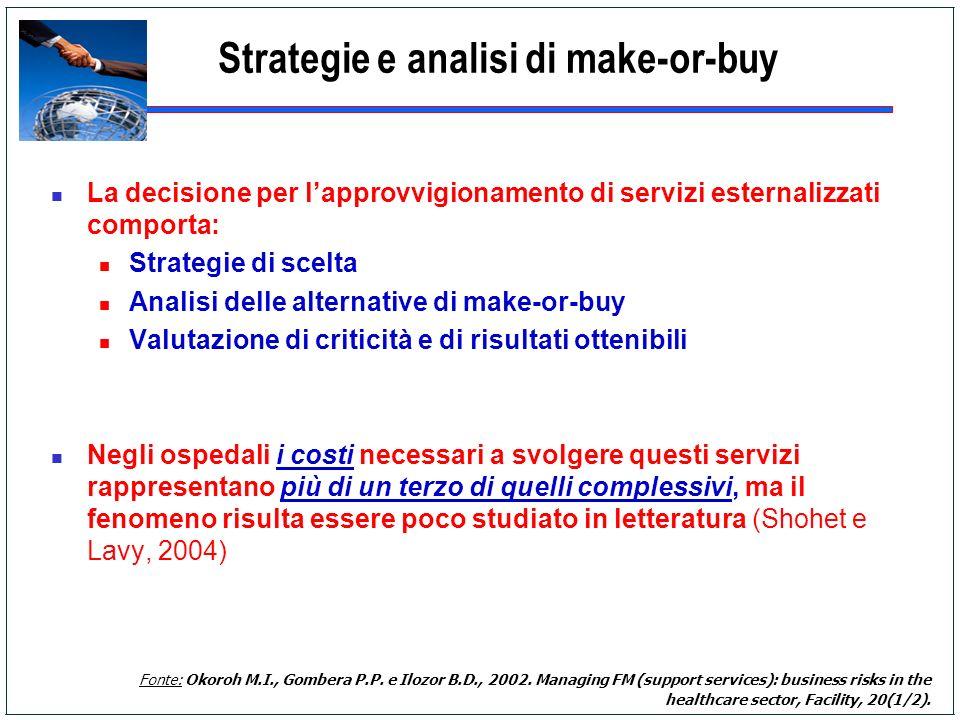 La decisione per lapprovvigionamento di servizi esternalizzati comporta: Strategie di scelta Analisi delle alternative di make-or-buy Valutazione di c