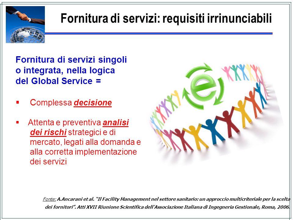 Fornitura di servizi: requisiti irrinunciabili Fornitura di servizi singoli o integrata, nella logica del Global Service = C omplessa decisione Attent