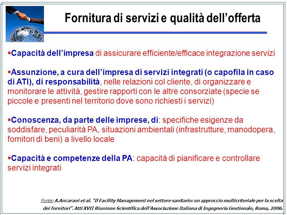Fornitura di servizi e qualità dellofferta Fonte: A.Ancarani et al. Il Facility Management nel settore sanitario: un approccio multicriteriale per la