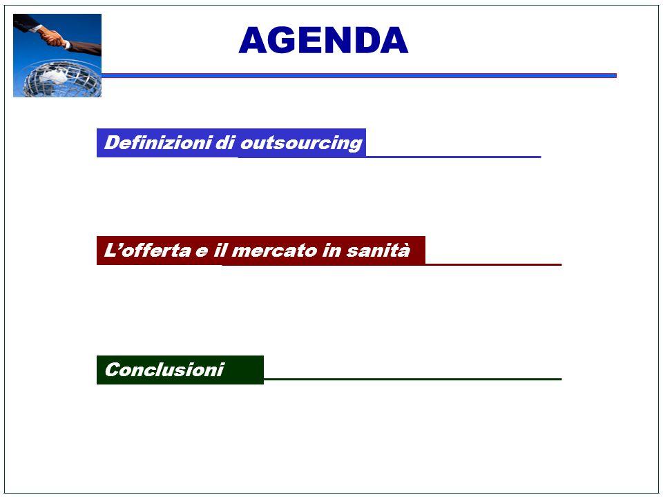 AGENDA Definizioni di outsourcing Lofferta e il mercato in sanità Conclusioni