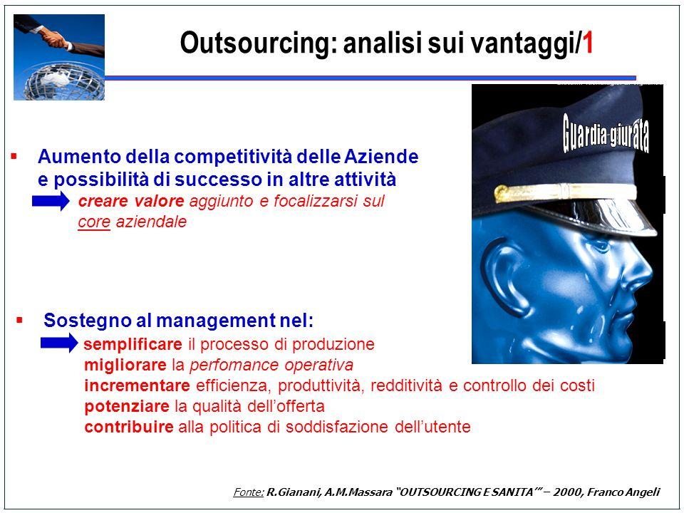Sostegno al management nel: semplificare il processo di produzione migliorare la perfomance operativa incrementare efficienza, produttività, redditivi