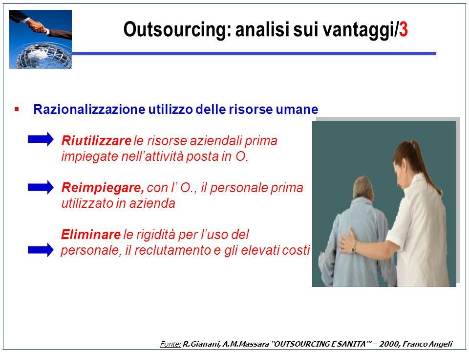 Fonte: R.Gianani, A.M.Massara OUTSOURCING E SANITA – 2000, Franco Angeli Outsourcing: analisi sui vantaggi/3 Razionalizzazione utilizzo delle risorse