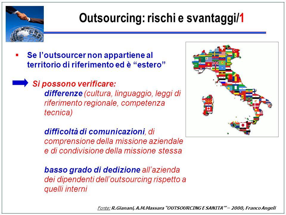 Se loutsourcer non appartiene al territorio di riferimento ed è estero Si possono verificare: differenze (cultura, linguaggio, leggi di riferimento re