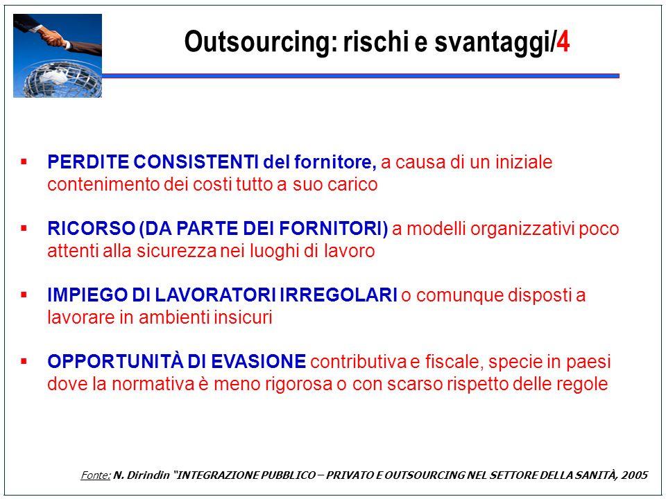 Outsourcing: rischi e svantaggi/4 PERDITE CONSISTENTI del fornitore, a causa di un iniziale contenimento dei costi tutto a suo carico RICORSO (DA PART