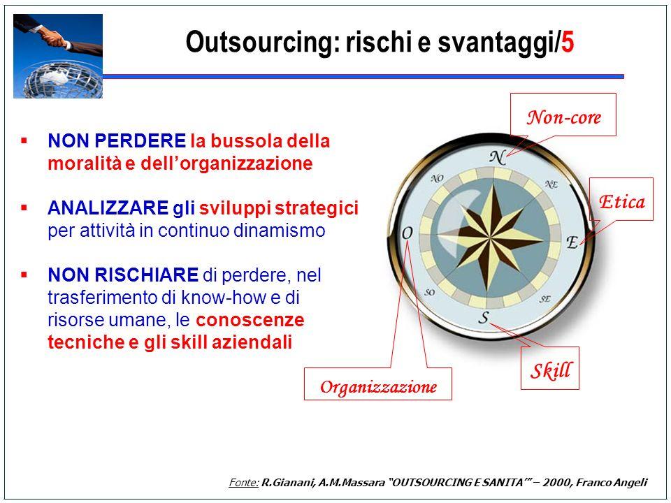 Outsourcing: rischi e svantaggi/5 NON PERDERE la bussola della moralità e dellorganizzazione ANALIZZARE gli sviluppi strategici per attività in contin