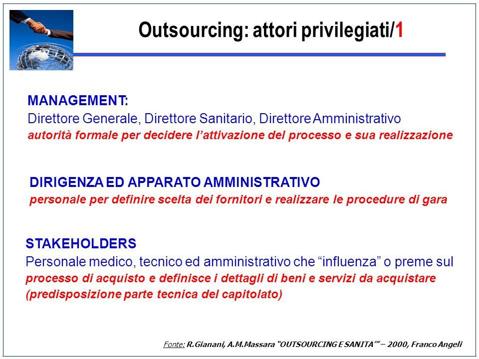Outsourcing: attori privilegiati/1 MANAGEMENT: Direttore Generale, Direttore Sanitario, Direttore Amministrativo autorità formale per decidere lattiva