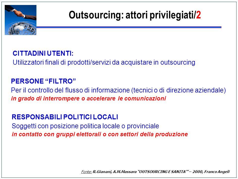 Outsourcing: attori privilegiati/2 PERSONE FILTRO Per il controllo del flusso di informazione (tecnici o di direzione aziendale) in grado di interromp