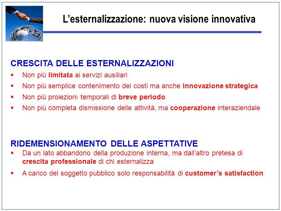 Lesternalizzazione: nuova visione innovativa CRESCITA DELLE ESTERNALIZZAZIONI Non più limitata ai servizi ausiliari Non più semplice contenimento dei