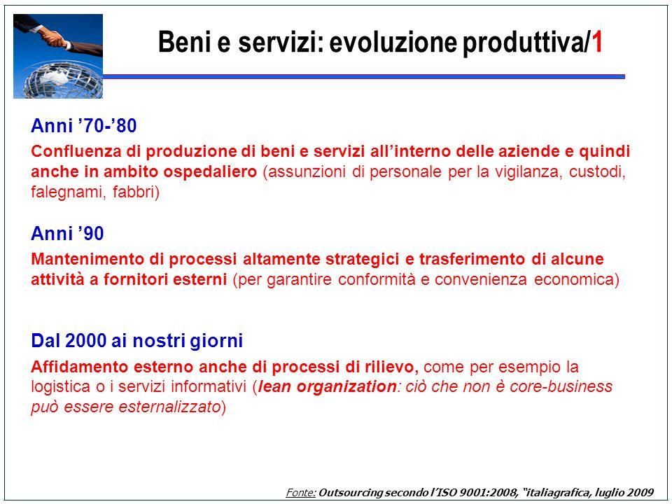 Beni e servizi: evoluzione produttiva/1 Anni 70-80 Confluenza di produzione di beni e servizi allinterno delle aziende e quindi anche in ambito ospeda
