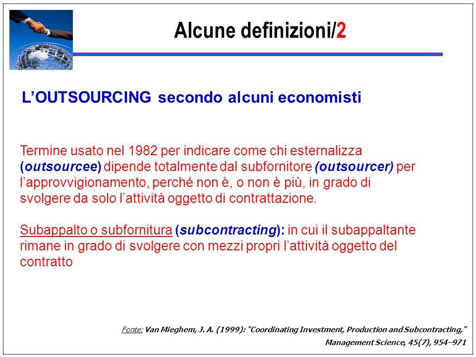 Fonte: Van Mieghem, J. A. (1999):