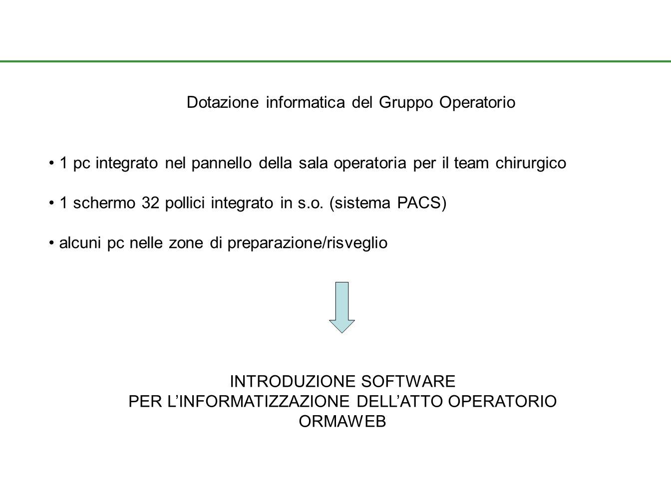 Dotazione informatica del Gruppo Operatorio 1 pc integrato nel pannello della sala operatoria per il team chirurgico 1 schermo 32 pollici integrato in