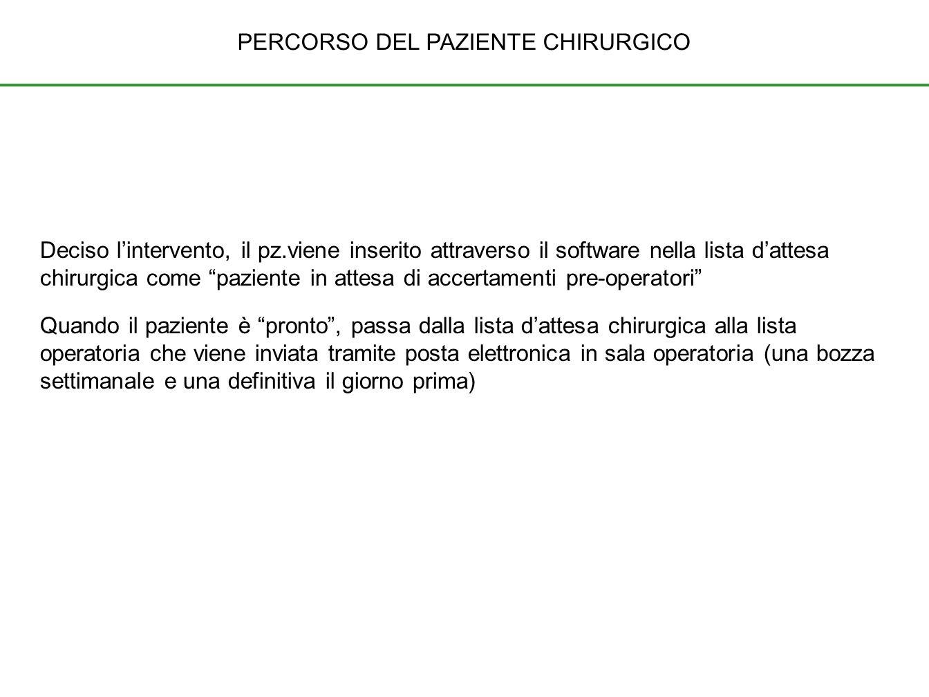 PERCORSO DEL PAZIENTE CHIRURGICO Deciso lintervento, il pz.viene inserito attraverso il software nella lista dattesa chirurgica come paziente in attes