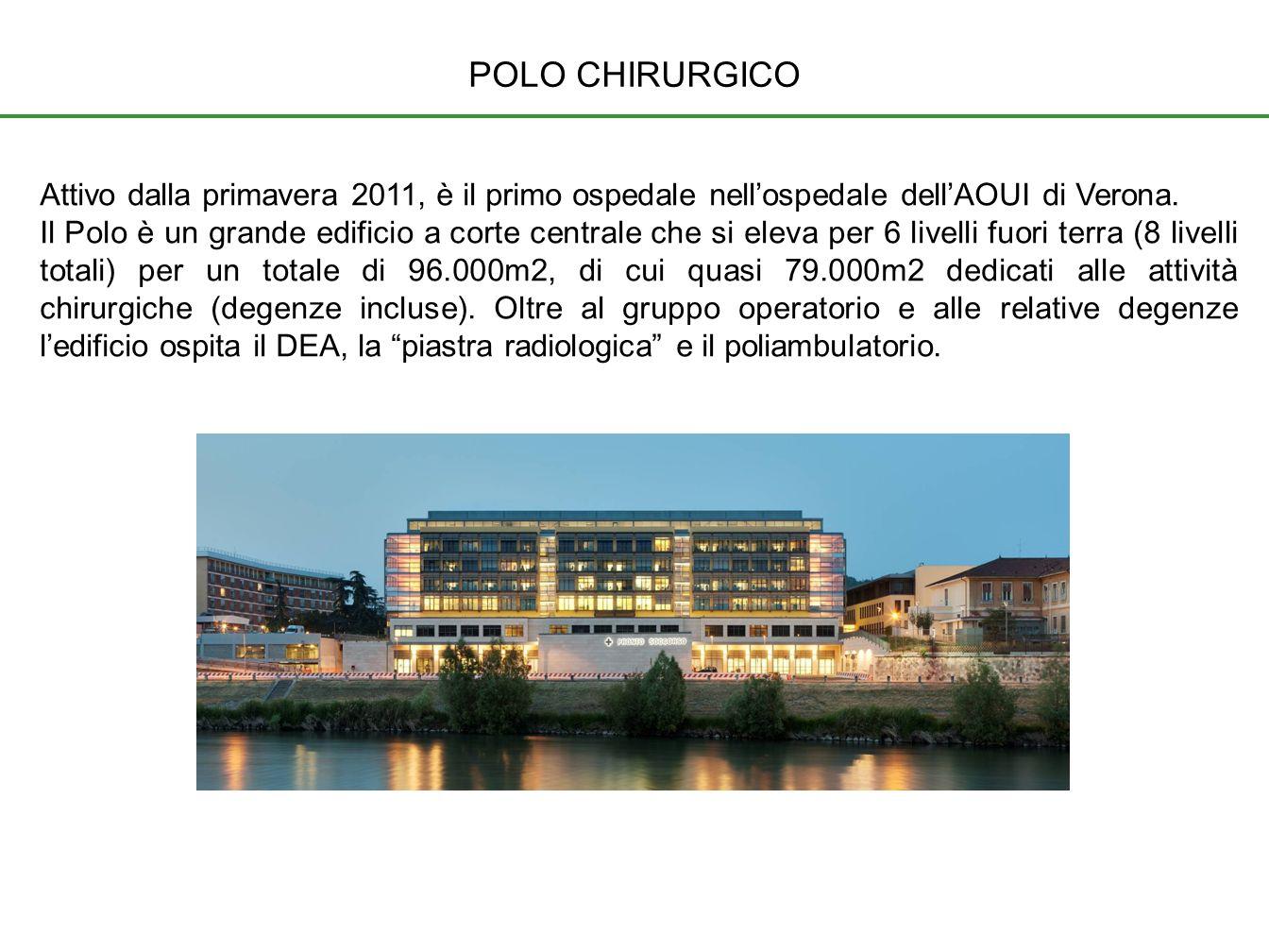 POLO CHIRURGICO Attivo dalla primavera 2011, è il primo ospedale nellospedale dellAOUI di Verona. Il Polo è un grande edificio a corte centrale che si