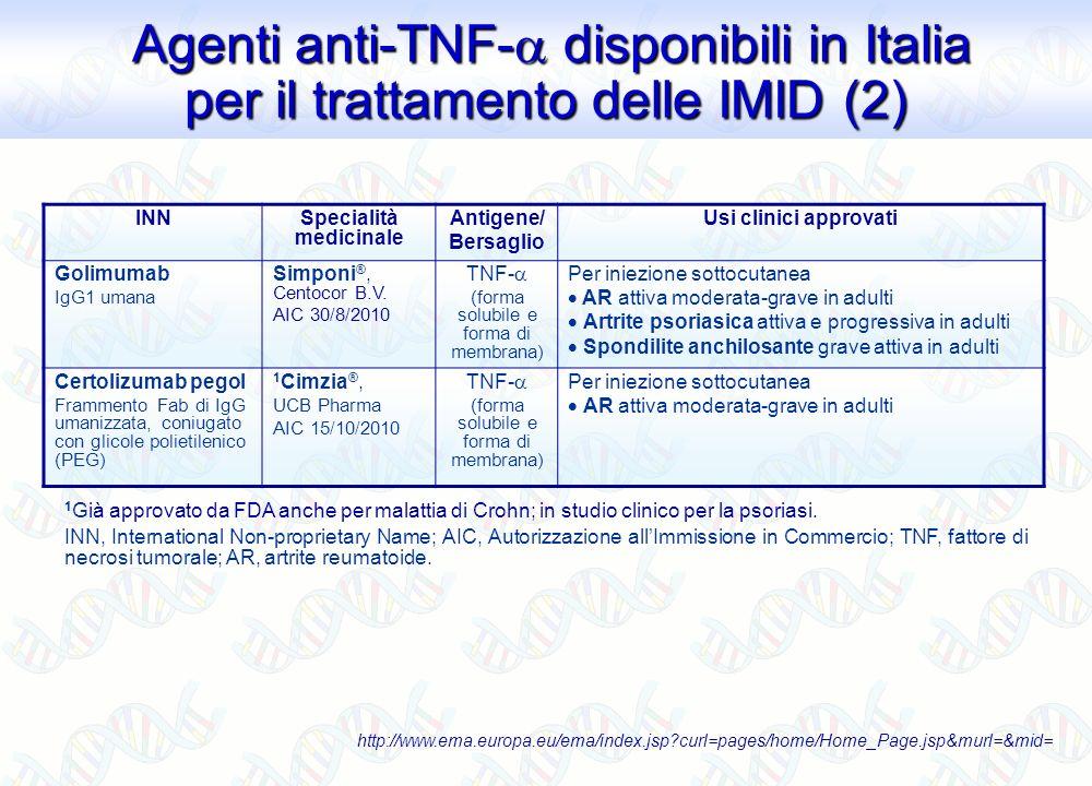 INNSpecialità medicinale Antigene/ Bersaglio Usi clinici approvati Golimumab IgG1 umana Simponi ®, Centocor B.V. AIC 30/8/2010 TNF- (forma solubile e