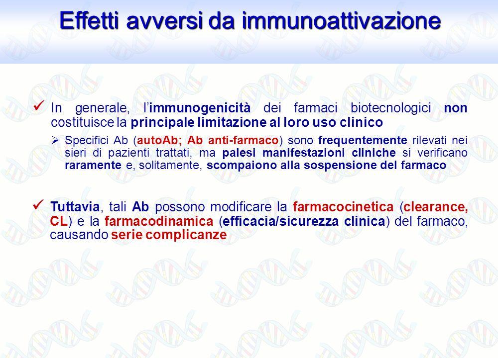 Effetti avversi da immunoattivazione Effetti avversi da immunoattivazione In generale, limmunogenicità dei farmaci biotecnologici non costituisce la p