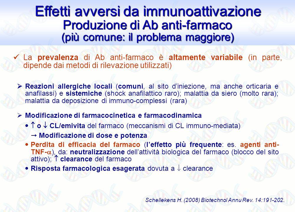 Modificazione di farmacocinetica e farmacodinamica o CL/emivita del farmaco (meccanismi di CL immuno-mediata) Modificazione di dose e potenza Perdita