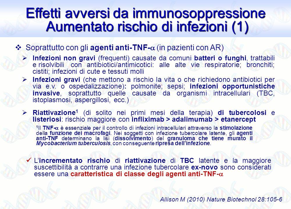 Riattivazione 1 (di solito nei primi mesi della terapia) di tubercolosi e listeriosi: rischio maggiore con infliximab > adalimumab > etanercept 1 Il T