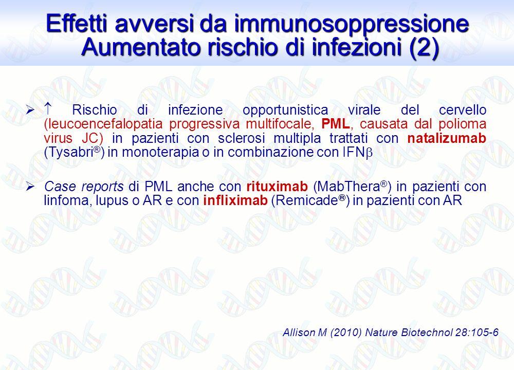 Effetti avversi da immunosoppressione Aumentato rischio di infezioni (2) Effetti avversi da immunosoppressione Aumentato rischio di infezioni (2) Risc