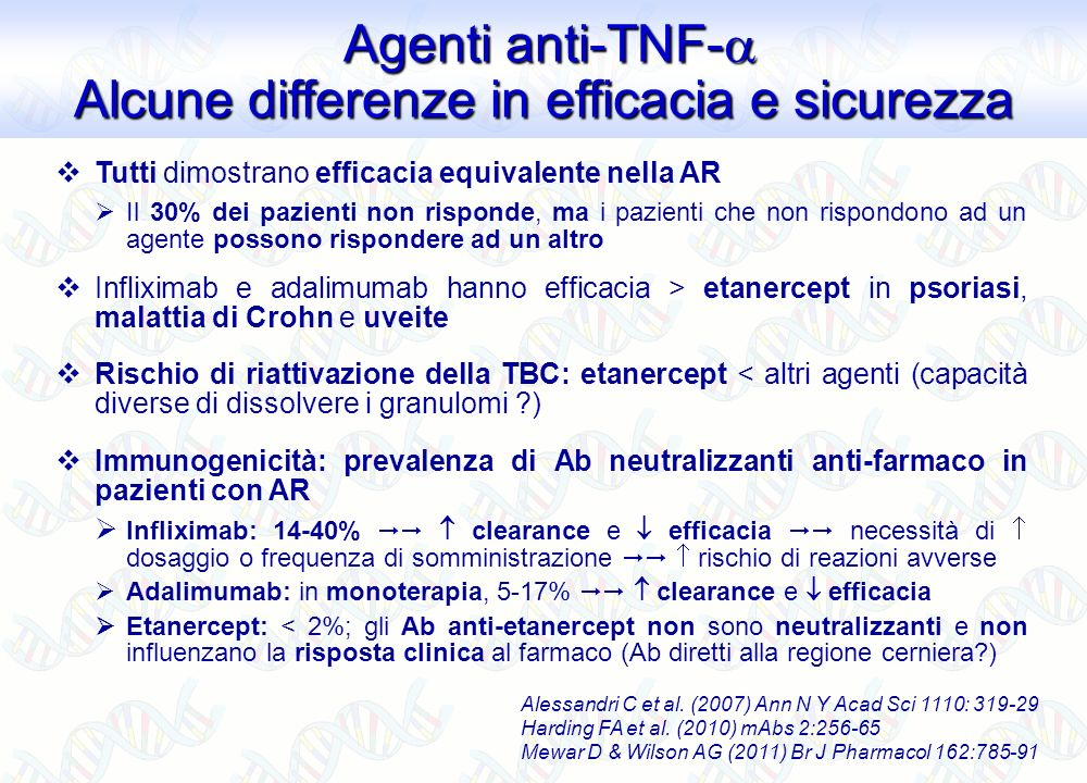 Agenti anti-TNF- Alcune differenze in efficacia e sicurezza Agenti anti-TNF- Alcune differenze in efficacia e sicurezza Tutti dimostrano efficacia equ