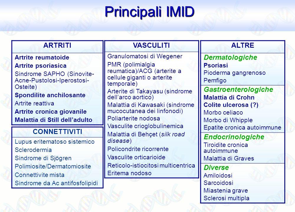 Comorbidità nei pazienti con IMID Comorbidità nei pazienti con IMID El-Gabalawy H et al.
