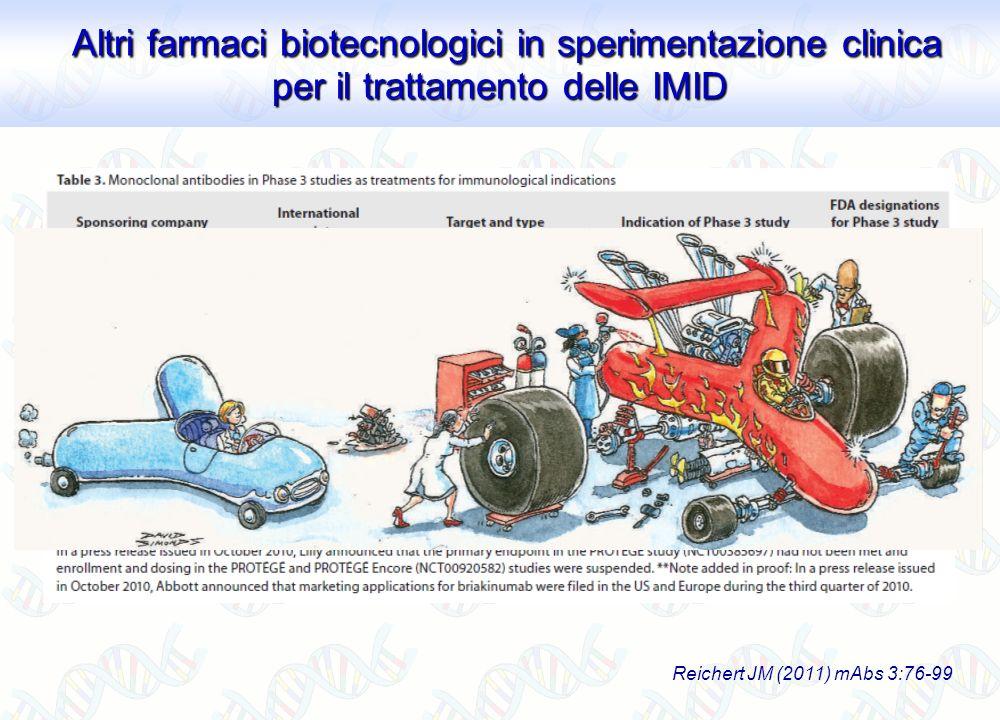 Altri farmaci biotecnologici in sperimentazione clinica per il trattamento delle IMID Altri farmaci biotecnologici in sperimentazione clinica per il t