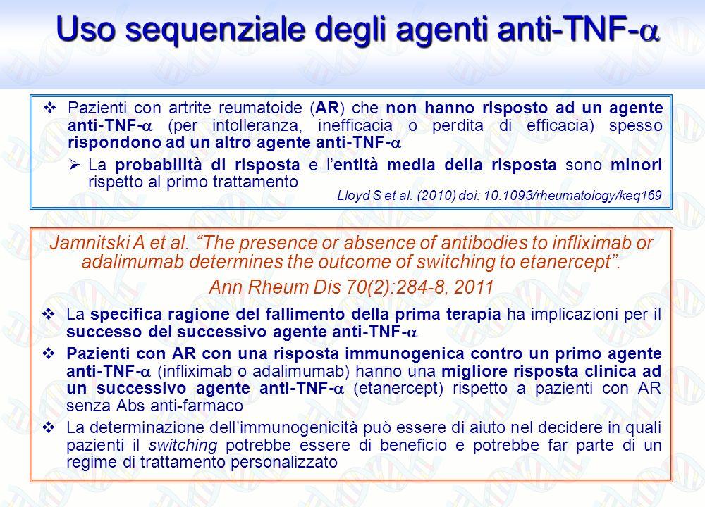 La specifica ragione del fallimento della prima terapia ha implicazioni per il successo del successivo agente anti-TNF- Pazienti con AR con una rispos