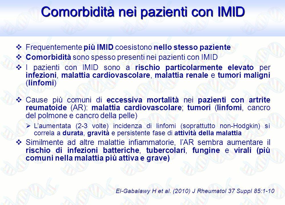 Comorbidità nei pazienti con IMID Comorbidità nei pazienti con IMID El-Gabalawy H et al. (2010) J Rheumatol 37 Suppl 85:1-10 Frequentemente più IMID c