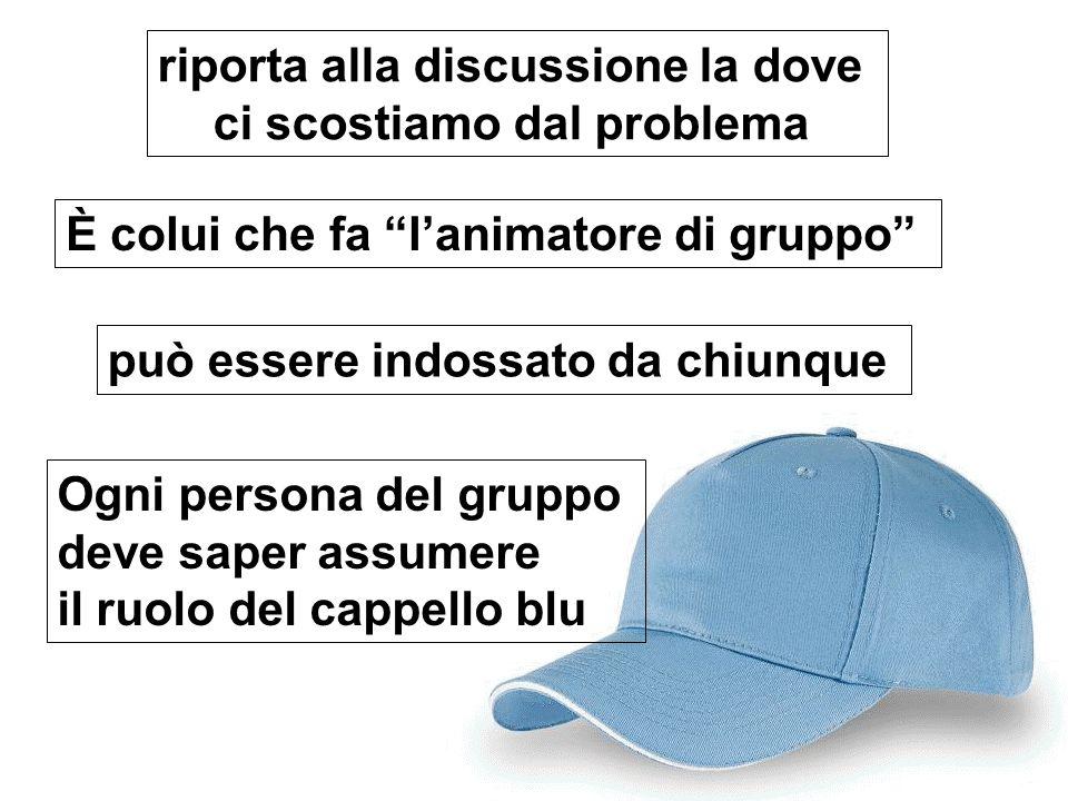 riporta alla discussione la dove ci scostiamo dal problema È colui che fa lanimatore di gruppo può essere indossato da chiunque Ogni persona del gruppo deve saper assumere il ruolo del cappello blu