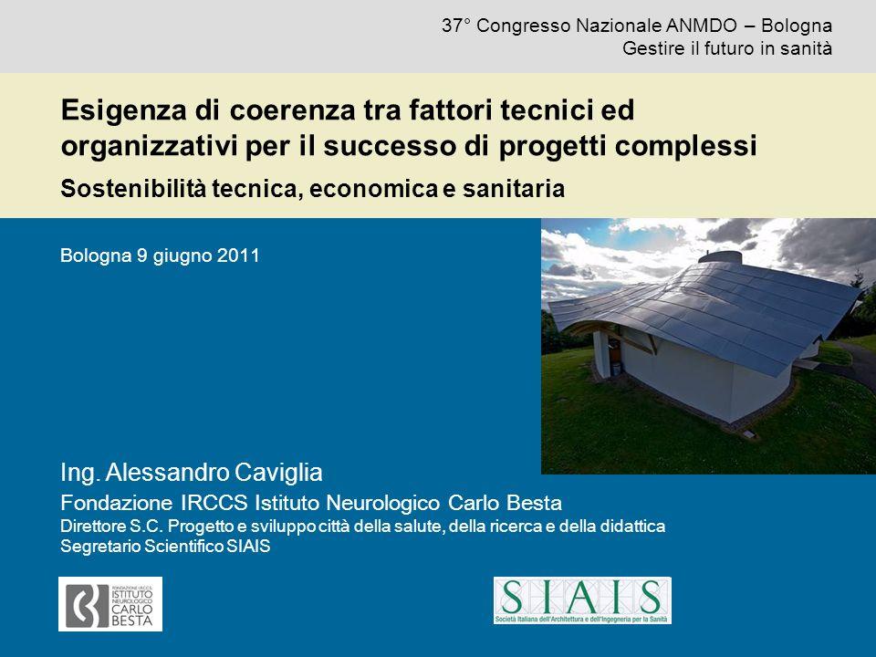 37° Congresso Nazionale ANMDO – Bologna Gestire il futuro in sanità Bologna 9 giugno 2011 Esigenza di coerenza tra fattori tecnici ed organizzativi pe