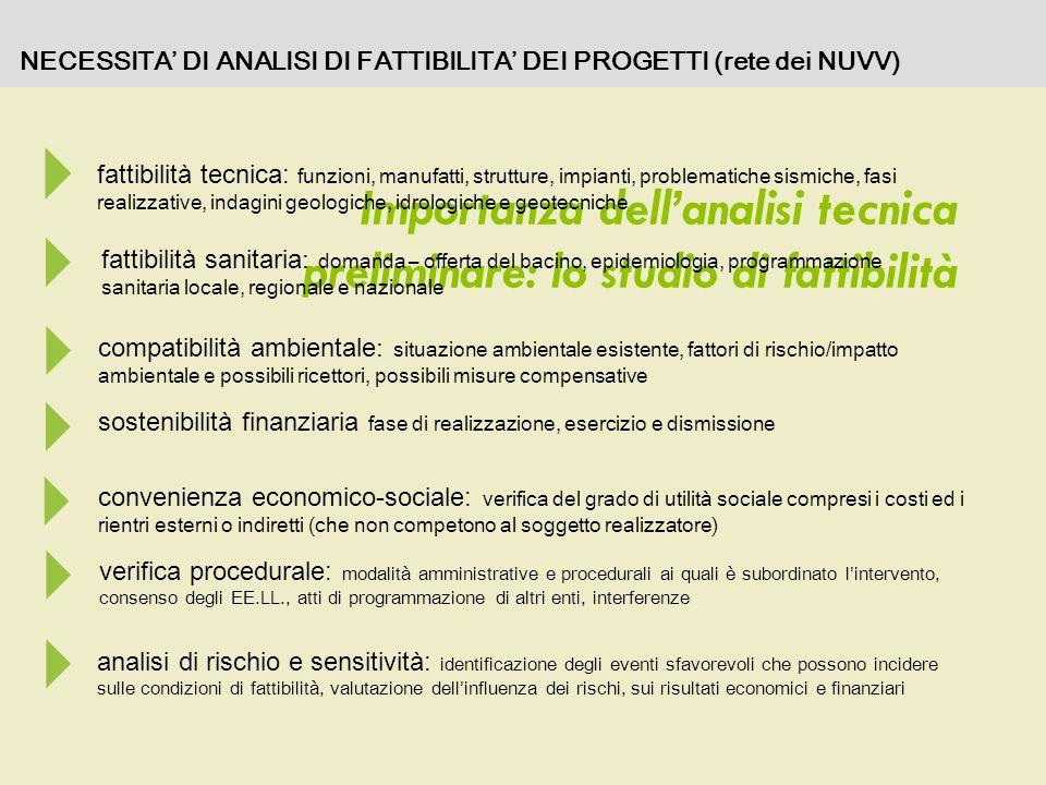 NECESSITA DI ANALISI DI FATTIBILITA DEI PROGETTI (rete dei NUVV) Importanza dellanalisi tecnica preliminare: lo studio di fattibilità fattibilità tecn