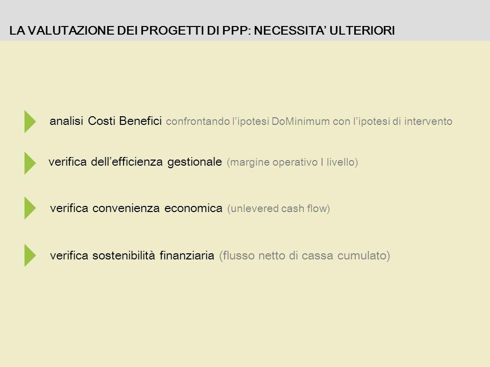 LA VALUTAZIONE DEI PROGETTI DI PPP: NECESSITA ULTERIORI analisi Costi Benefici confrontando lipotesi DoMinimum con lipotesi di intervento verifica del