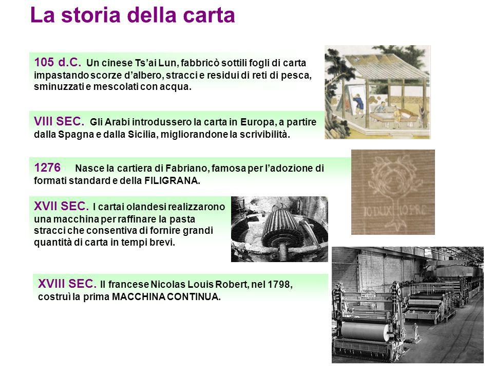 3/9 VIII SEC. Gli Arabi introdussero la carta in Europa, a partire dalla Spagna e dalla Sicilia, migliorandone la scrivibilità. La storia della carta
