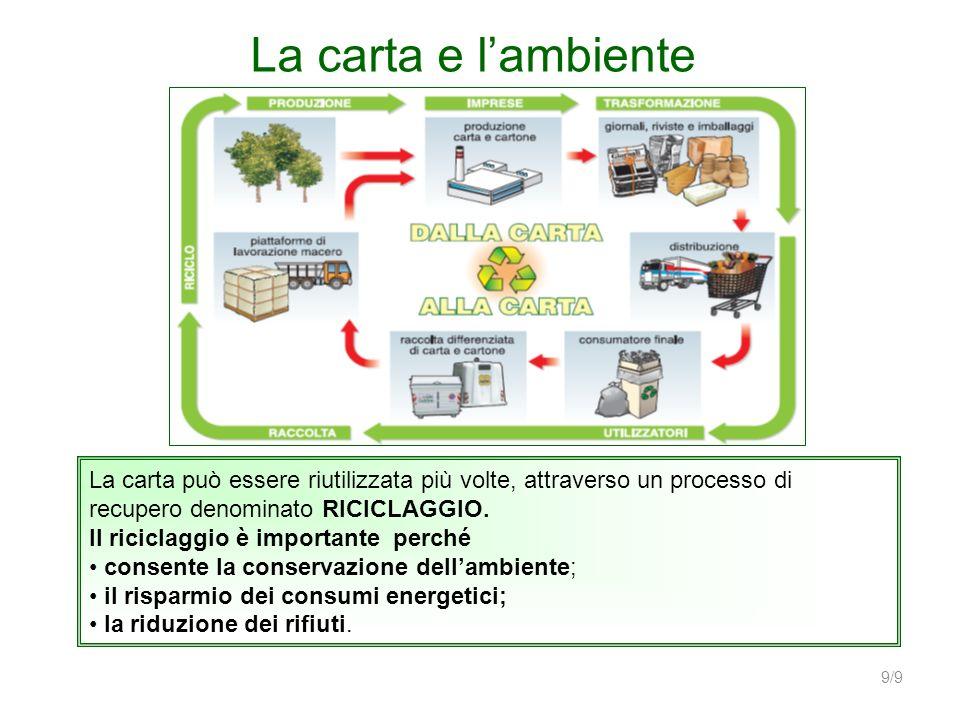 9/9 La carta e lambiente La carta può essere riutilizzata più volte, attraverso un processo di recupero denominato RICICLAGGIO. Il riciclaggio è impor