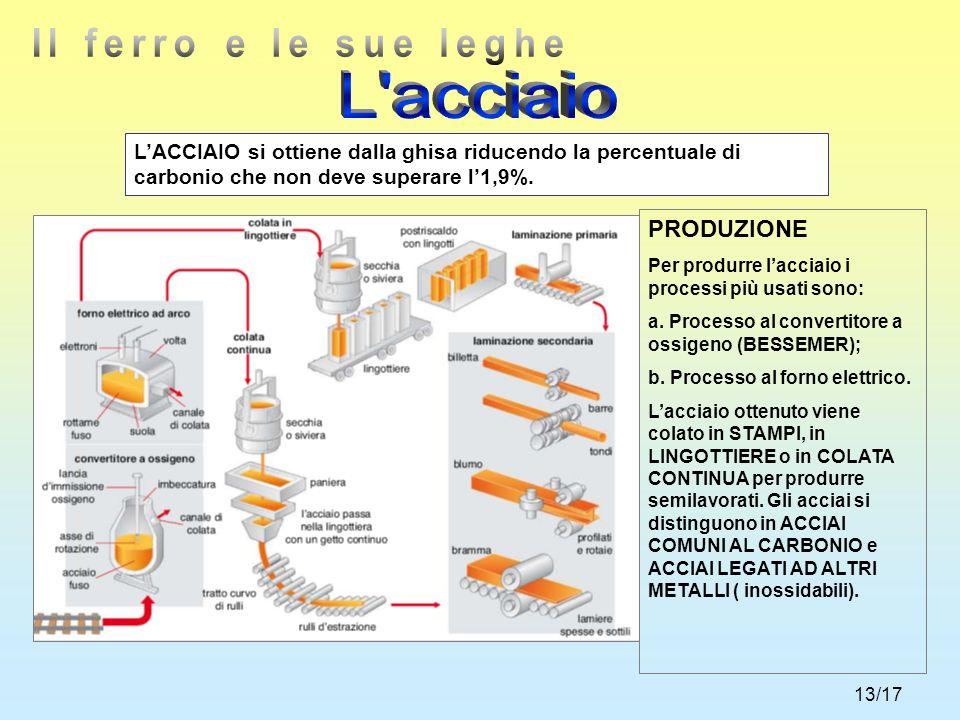 13/17 LACCIAIO si ottiene dalla ghisa riducendo la percentuale di carbonio che non deve superare l1,9%. PRODUZIONE Per produrre lacciaio i processi pi
