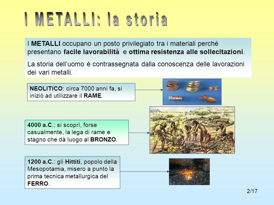 3/17 600-500 a.C.: gli Etruschi furono i primi a produrre ferro con piccoli forni a cumulo.