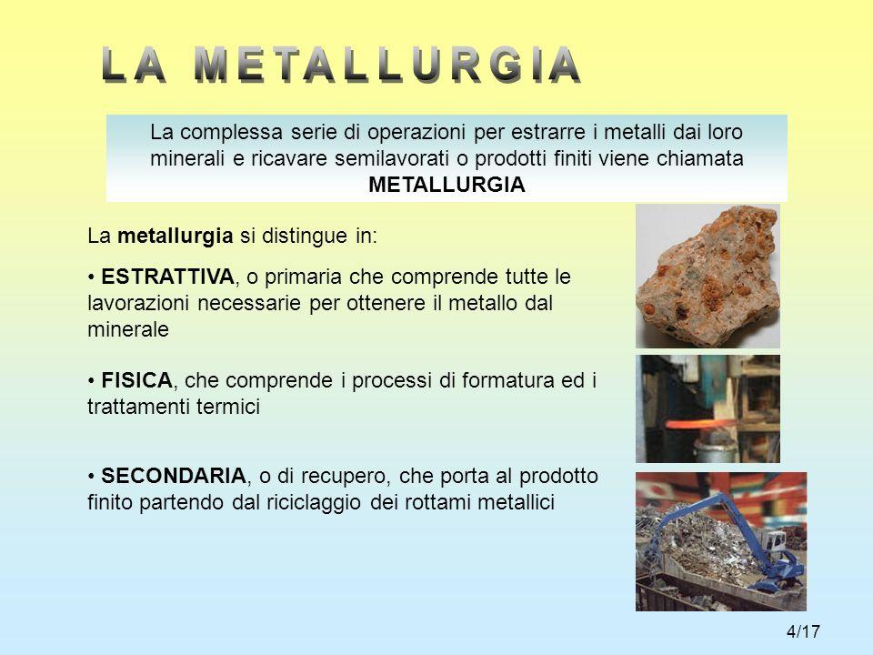 4/17 La complessa serie di operazioni per estrarre i metalli dai loro minerali e ricavare semilavorati o prodotti finiti viene chiamata METALLURGIA La