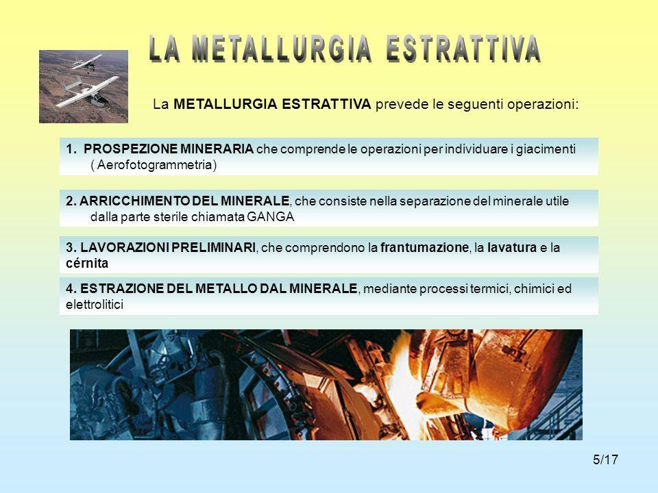 6/17 La METALLURGIA FISICA comprende i vari processi che portano alla realizzazione di semilavorati e oggetti in metallo o di leghe metalliche.