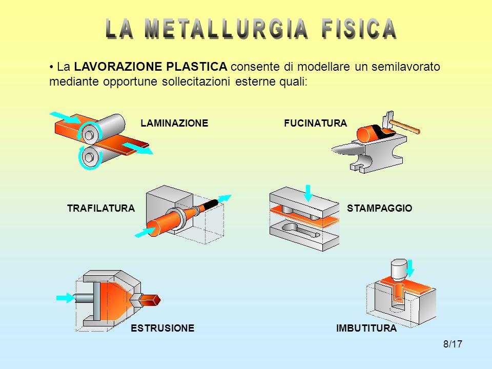 8/17 La LAVORAZIONE PLASTICA consente di modellare un semilavorato mediante opportune sollecitazioni esterne quali: LAMINAZIONE TRAFILATURA ESTRUSIONE