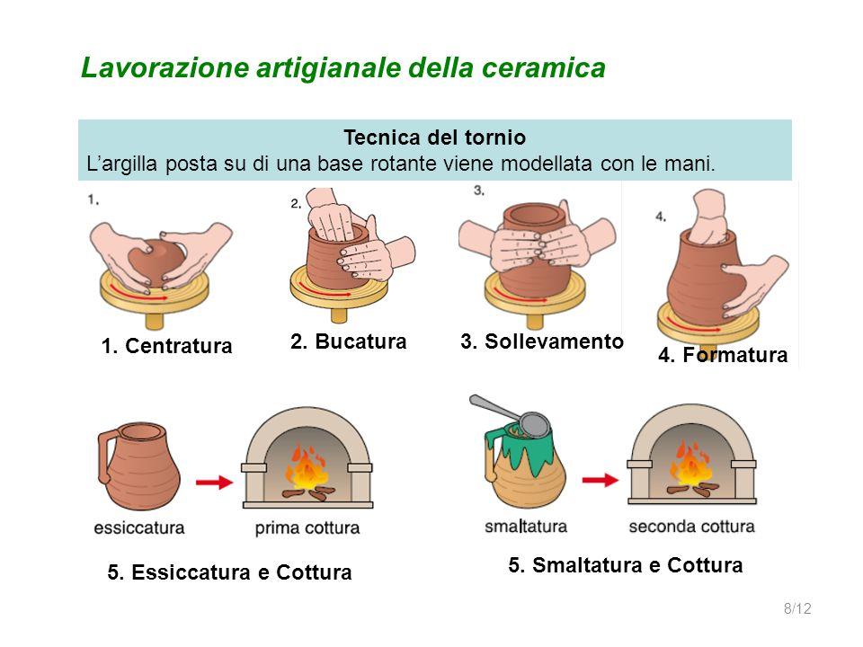 Lavorazione artigianale della ceramica Tecnica del tornio Largilla posta su di una base rotante viene modellata con le mani. 1. Centratura 2. Bucatura
