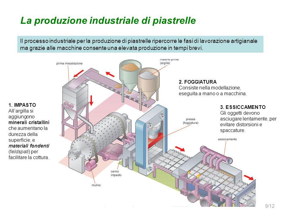 La produzione industriale di piastrelle Il processo industriale per la produzione di piastrelle ripercorre le fasi di lavorazione artigianale ma grazi