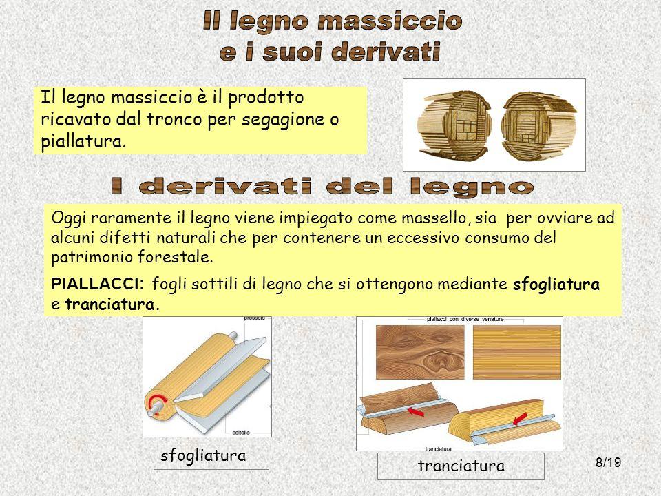 8/19 Il legno massiccio è il prodotto ricavato dal tronco per segagione o piallatura. Oggi raramente il legno viene impiegato come massello, sia per o