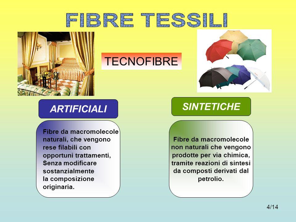 4/14 ARTIFICIALI Fibre da macromolecole naturali, che vengono rese filabili con opportuni trattamenti, Senza modificare sostanzialmente la composizion