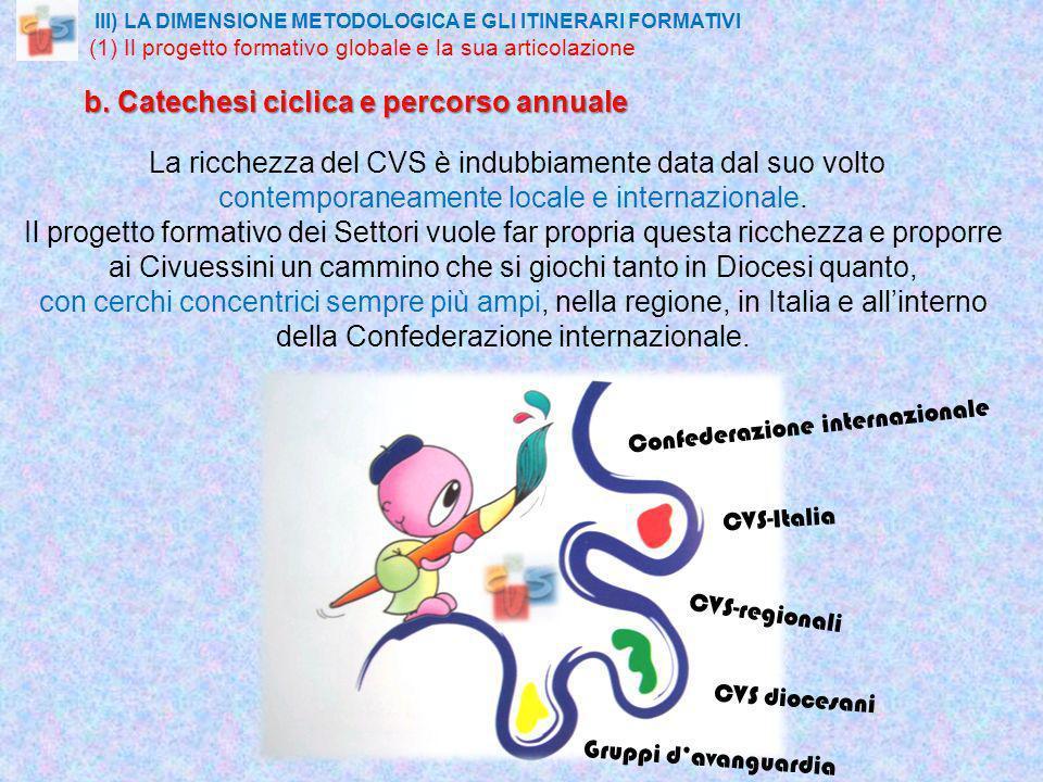 b. Catechesi ciclica e percorso annuale b.