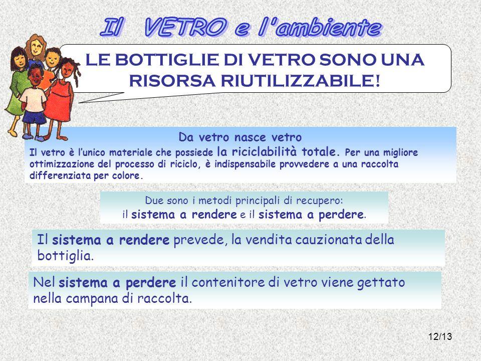 LE BOTTIGLIE DI VETRO SONO UNA RISORSA RIUTILIZZABILE! 12/13 Da vetro nasce vetro Il vetro è lunico materiale che possiede la riciclabilità totale. Pe
