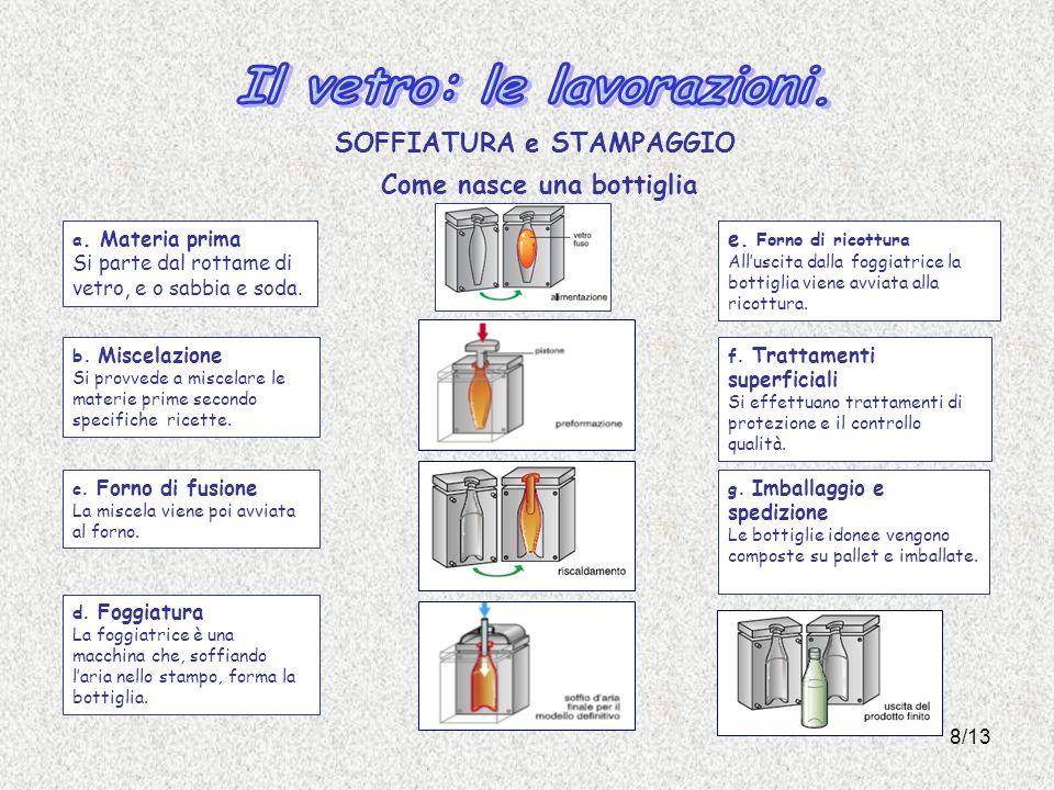 8/13 SOFFIATURA e STAMPAGGIO Come nasce una bottiglia a.