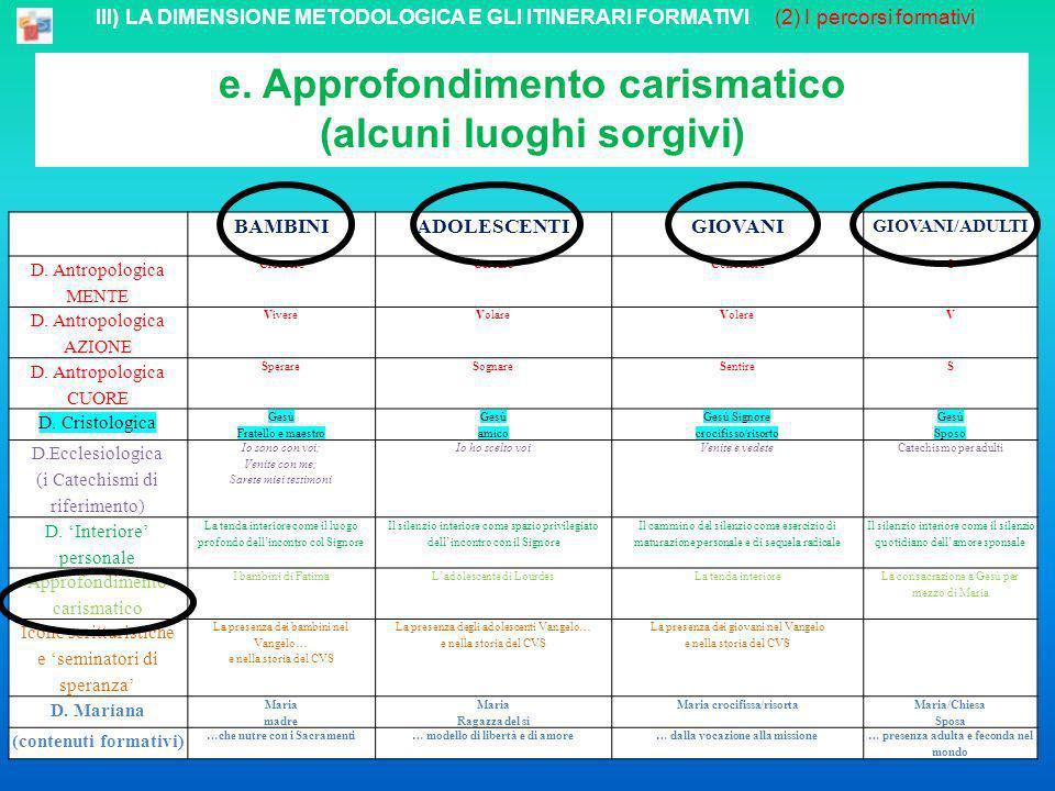 III) LA DIMENSIONE METODOLOGICA E GLI ITINERARI FORMATIVI (2) I percorsi formativi BAMBINIADOLESCENTIGIOVANI GIOVANI/ADULTI D.