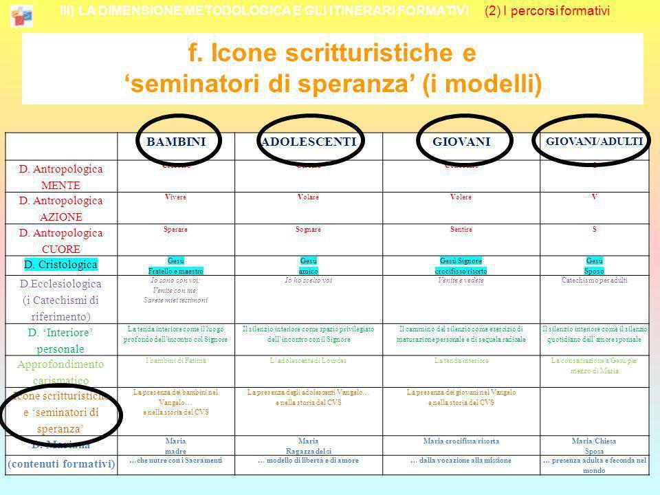III) LA DIMENSIONE METODOLOGICA E GLI ITINERARI FORMATIVI (2) I percorsi formativi BAMBINIADOLESCENTIGIOVANI GIOVANI/ADULTI D. Antropologica MENTE Cre