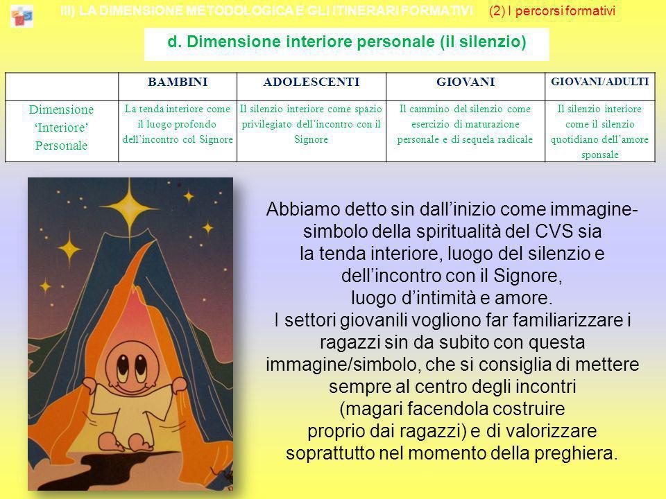 III) LA DIMENSIONE METODOLOGICA E GLI ITINERARI FORMATIVI (2) I percorsi formativi d. Dimensione interiore personale (il silenzio) Abbiamo detto sin d