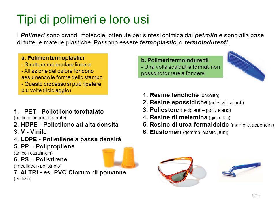 Tipi di polimeri e loro usi I Polimeri sono grandi molecole, ottenute per sintesi chimica dal petrolio e sono alla base di tutte le materie plastiche.